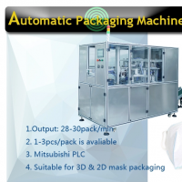 Face Mask Respirator Packaging Machine
