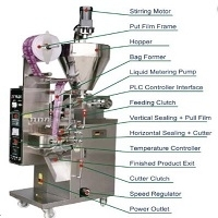 Liquid Vertical Auto Packaging Machine
