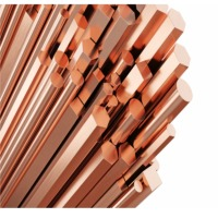 title='Copper Rolled Metal Products'