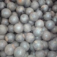 Forged Balls