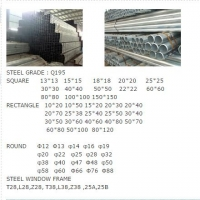Prime Quality Hot Dip Galvanized Steel Pipe