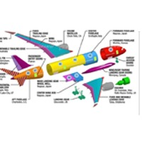 Parts For Airbus Aircraft