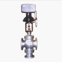 Three Way Control Valves