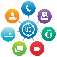 Unique Desktop UC Platform